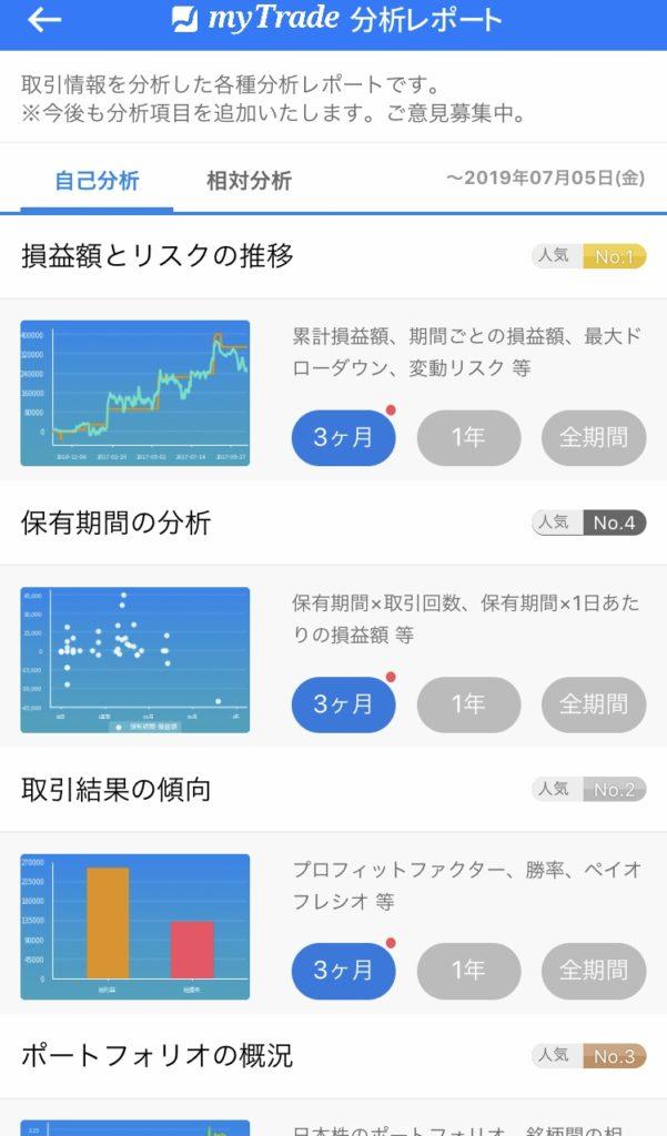 投資管理アプリ「マイトレード」の分析機能イメージ画像