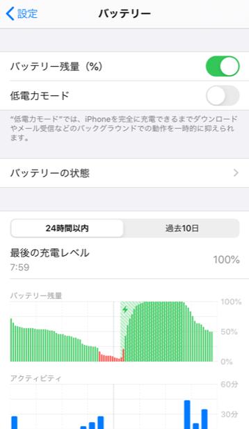 iPhoneでバッテリーの状態と劣化具合をチェックする方法