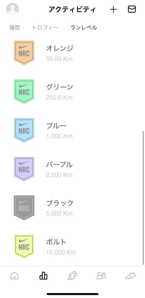 Nike Run Clubのランレベル画像2